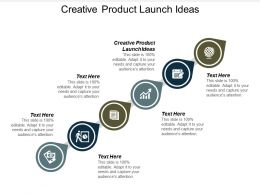 Creative Product Launch Ideas Ppt Powerpoint Presentation Icon Clipart Images Cpb