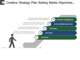 Creative Strategy Plan Setting Media Objectives Reduce Costs