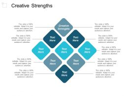 creative_strengths_ppt_powerpoint_presentation_gallery_visuals_cpb_Slide01