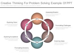 Creative Thinking For Problem Solving Example Of Ppt