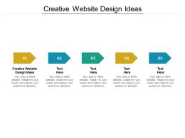Creative Website Design Ideas Ppt Powerpoint Presentation Summary Skills Cpb