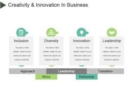 Creativity And Innovation In Business Powerpoint Presentation