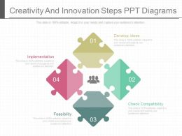 Creativity And Innovation Steps Ppt Diagrams
