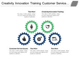 Creativity Innovation Training Customer Service Issues Ideas Marketing Cpb