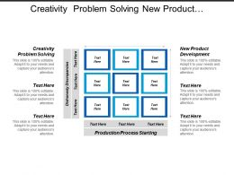Creativity Problem Solving New Product Development Brand Marketing Cpb