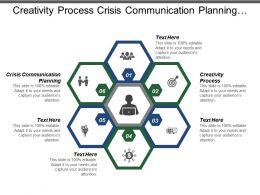 Creativity Process Crisis Communication Planning Inventory Management Promotion Sampling