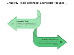 Creativity Tools Balanced Scorecard Focuses Customer Quality Chains