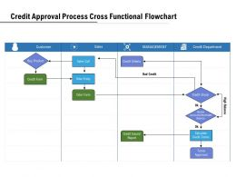 Credit Approval Process Cross Functional Flowchart
