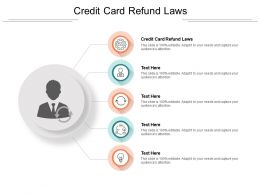 Credit Card Refund Laws Ppt Powerpoint Presentation Professional Introduction Cpb
