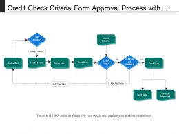 Credit Check Criteria Form Approval Process With Boxes And Arrows