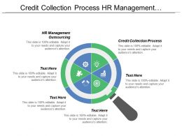 Credit Collection Process Hr Management Outsourcing International Marketing Plans Cpb
