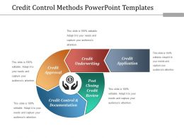 Credit Control Methods Powerpoint Templates