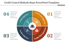 Credit Control Methods Steps Powerpoint Templates