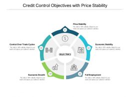Credit Control Objectives With Price Stability