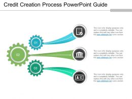 Credit Creation Process Powerpoint Guide