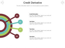 Credit Derivative Ppt Powerpoint Presentation Layouts Microsoft Cpb