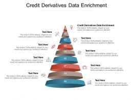 Credit Derivatives Data Enrichment Ppt Powerpoint Presentation Microsoft Cpb