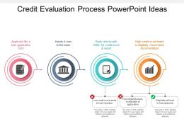 Credit Evaluation Process Powerpoint Ideas