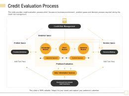 Credit Evaluation Process Systemic Ppt Powerpoint Presentation File Outline