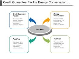 Credit Guarantee Facility Energy Conservation Thailand Foundation Venture Capital
