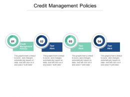 Credit Management Policies Ppt Powerpoint Presentation File Example Introduction Cpb