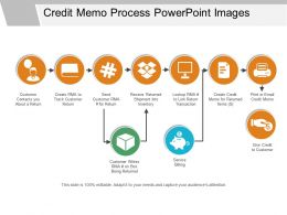 Credit Memo Process Powerpoint Images