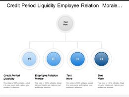 Credit Period Liquidity Employee Relation Morale Bursary Scheme