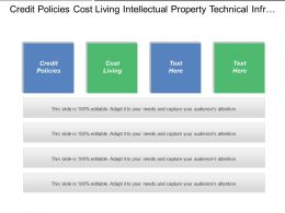 Credit Policies Cost Living Intellectual Property Technical Infrastructure