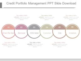 Credit Portfolio Management Ppt Slide Download