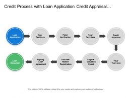 Credit Process With Loan Application Credit Appraisal Field Verification And Legal Check