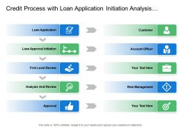 Credit Process With Loan Application Initiation Analysis Review And Approval