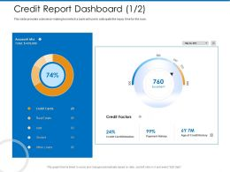 Credit Report Dashboard Auto M2368 Ppt Powerpoint Presentation Inspiration Format