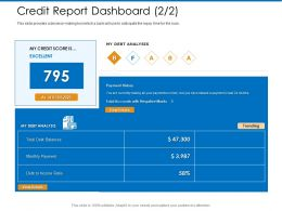 Credit Report Dashboard History Ppt Powerpoint Presentation Gallery Layout Ideas