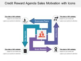 Credit Reward Agenda Sales Motivation With Icons