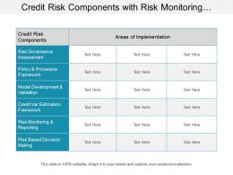 Credit Risk Components With Risk Monitoring And Reporting