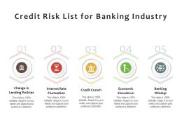 Credit Risk List For Banking Industry