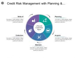 Credit Risk Management With Planning And Maintenance