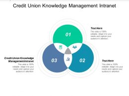 Credit Union Knowledge Management Intranet Ppt Powerpoint Presentation Icon Pictures Cpb