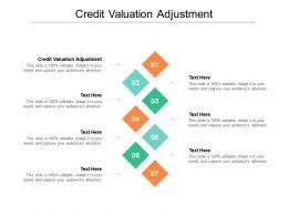 Credit Valuation Adjustment Ppt Powerpoint Presentation Ideas Model Cpb