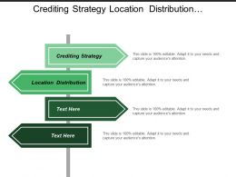 Crediting Strategy Location Distribution Management Skilled Workforces Harmony