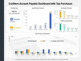 Creditors Account Payable Dashboard With Top Purchases