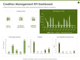 Creditors Management KPI Dashboard Age Summary Ppt Powerpoint Presentation Background Image