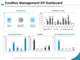 Creditors Management KPI Dashboard By Amount Ppt Powerpoint Presentation Slides Mockup