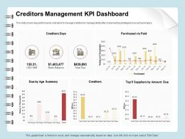 Creditors Management Kpi Dashboard Purchased Ppt Example File