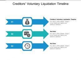 Creditors Voluntary Liquidation Timeline Ppt Powerpoint Presentation Model Slideshow Cpb