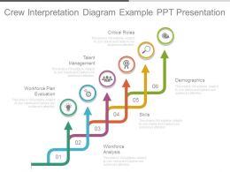 Crew Interpretation Diagram Example Ppt Presentation