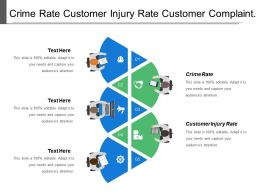 Crime Rate Customer Injury Rate Customer Complaint Rate