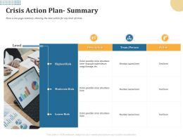 Crisis Action Plan Summary Crisis Here Ppt Powerpoint Presentation Layouts Guide