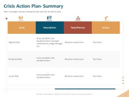 Crisis Action Plan Summary Possible Crisis Ppt Powerpoint Summary