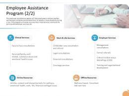 Crisis Capability Employee Assistance Program Regulatory Compliance Ppt Portfolio
